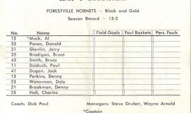 1962 Forestville basketball roster.