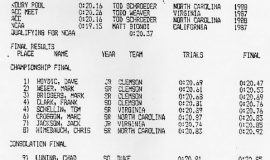 ACC Championships program 1989.
