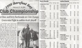 1998 Barfoot Bay Club Championship. February 27-28, 1998.