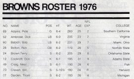 The Cleveland Browns 1976 roster.