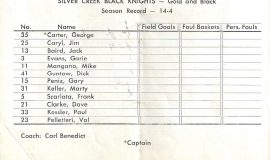 1962 Silver Creek basketball roster.