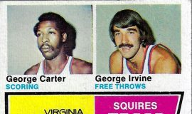George Carter, 1974-5 Topps trading card.