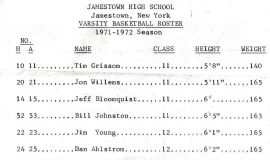 Jamestown High School Varsity Basketball Roster, 1971-72.