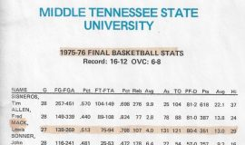 Middle Tennessee State University program, 1975-76
