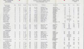 1944 Buffalo Bisons back