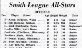 Smith League All-Stars. December 10, 1970.
