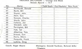 1962 Fredonia High School basketball roster.