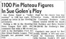 1100 Pin Plateau Figures In Sue Golen's Play. October 13, 1964.