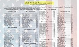2020 Amateur Trap Association All-American Teams.