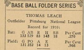 Tommy Leach, 1911.