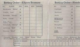 1939 Kilgore TX scorecard
