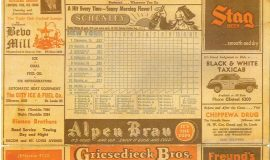 1947 St. Louis Browns Score Card page 2