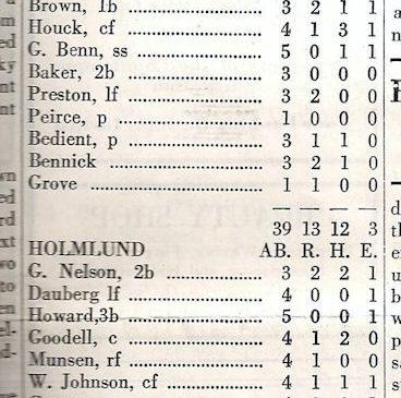 boxscores for baseball game
