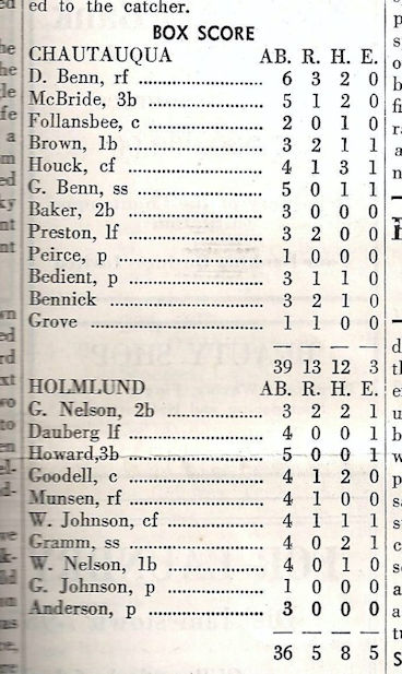 boxscores for baseball game
