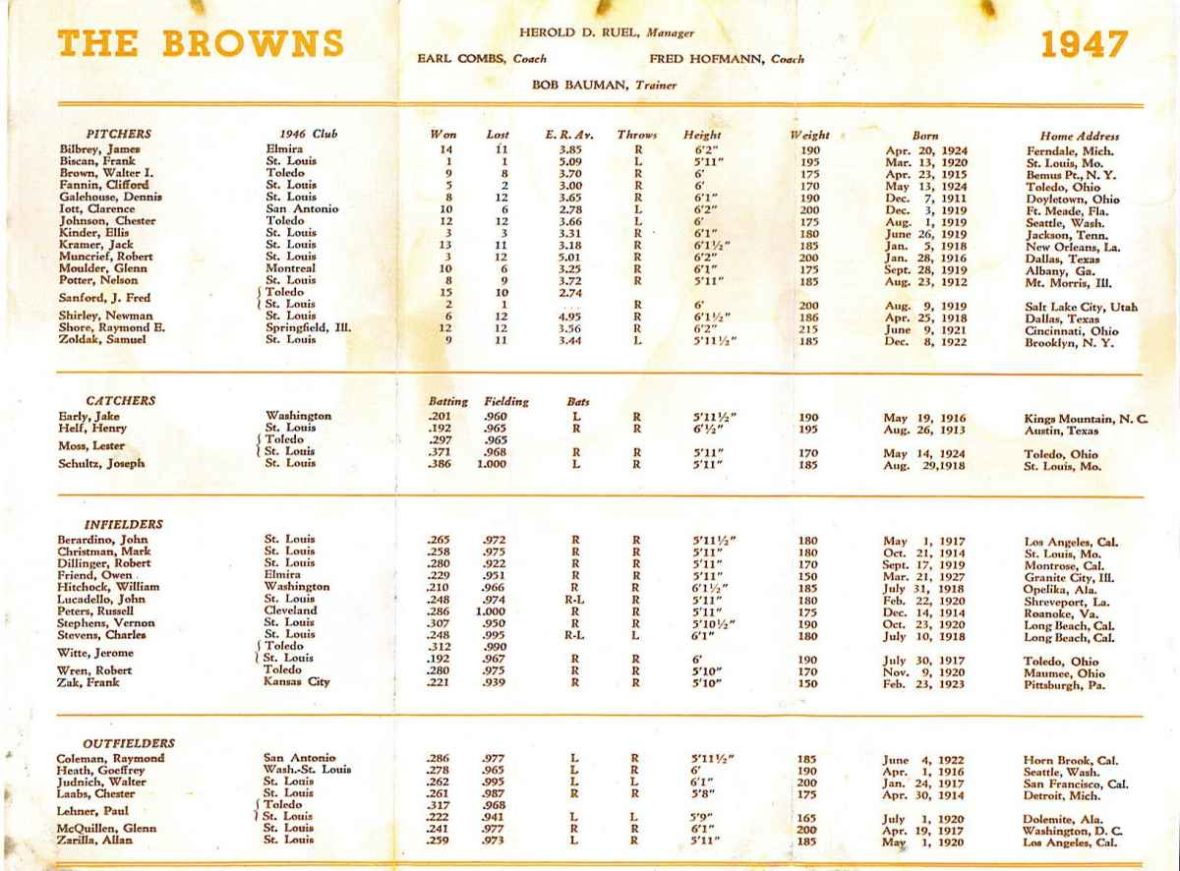 St. Louis Browns baseball team1947 roster sheet reverse side