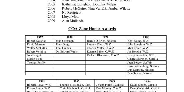 NYSAHPERD awards