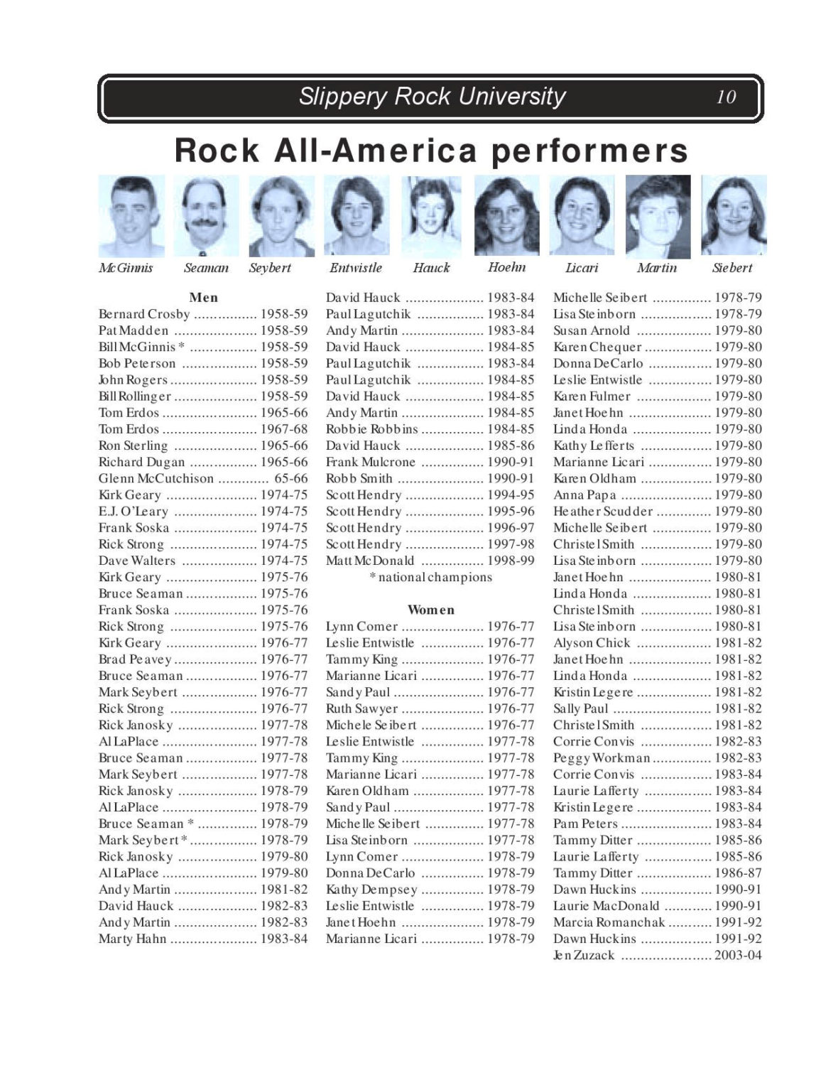 Slippery Rock All-America performers