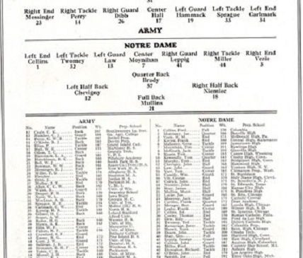 Army vs Notre Dame roster